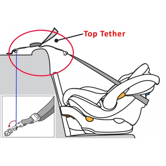 Maxi Cosi Top Tether Strap